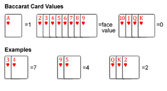 วิธีการเล่น 1